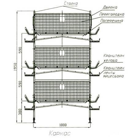 Клетки для бройлеров своими руками: чертежи, видео