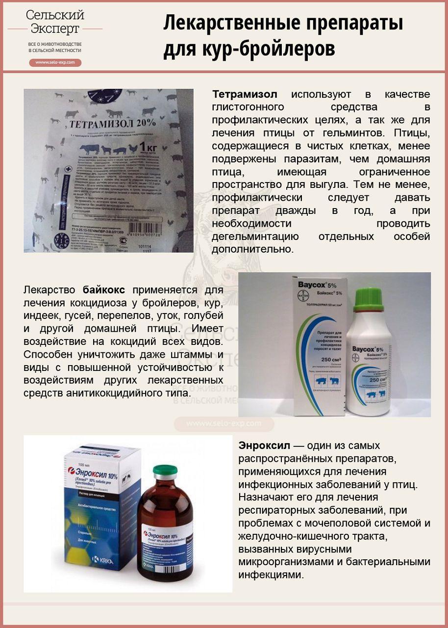 Пиперазин для кур дозировка