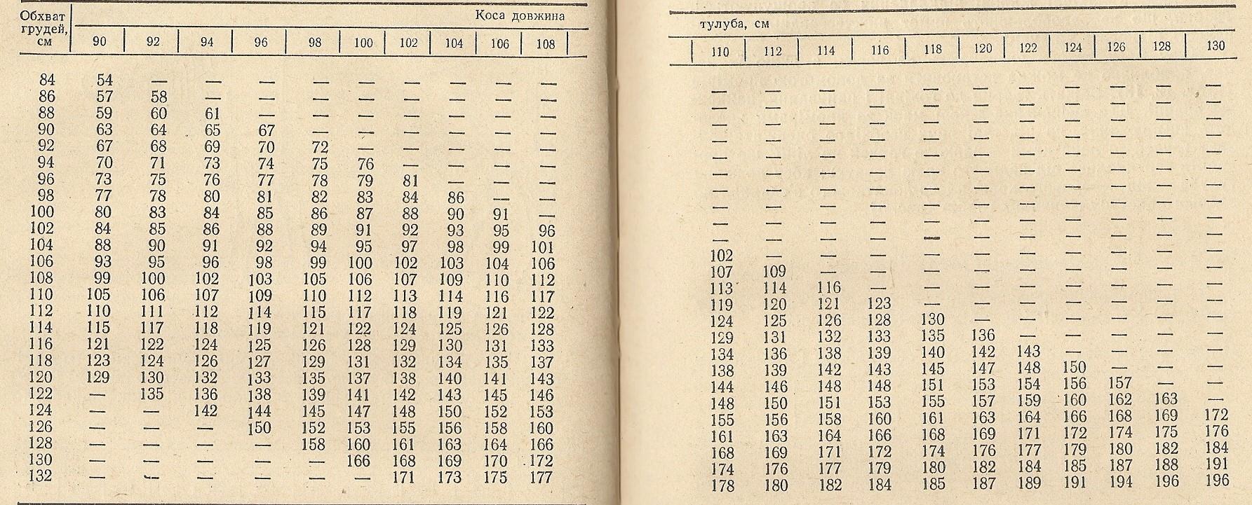 Вес коровы. как узнать без весов, народные способы, таблица веса коров