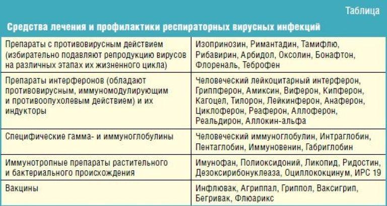 ✅ о болезнях уток: описание заболеваний, симптомы, способы лечения, препараты - tehnomir32.ru