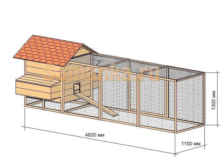 Как построить сарай (птичник) для индюков своими руками
