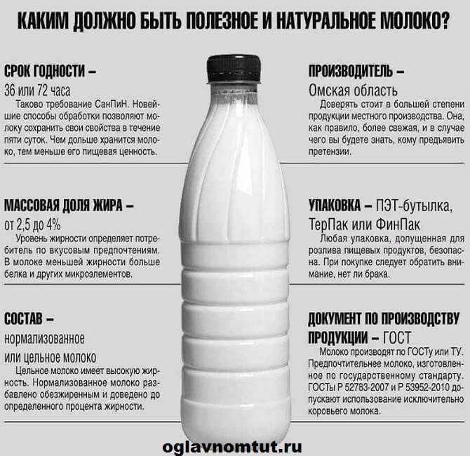 Жирность козьего молока: какой процент и как определить в домашних условиях — сколько жира в коровьем продукте и что жирнее — moloko-chr.ru
