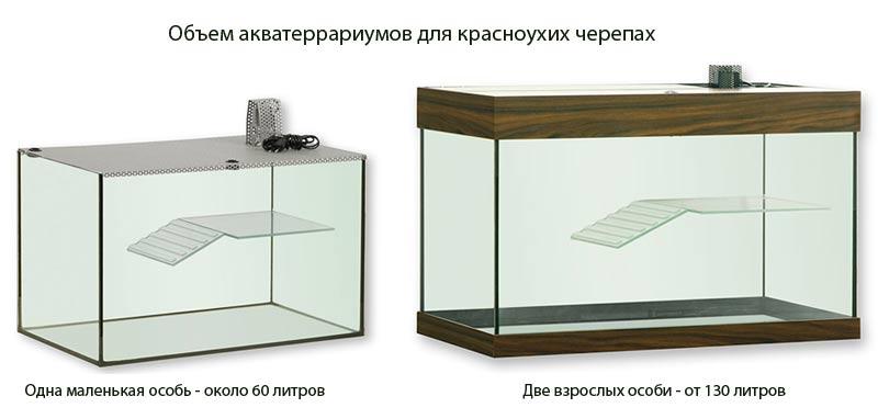 Объем акватеррариумов