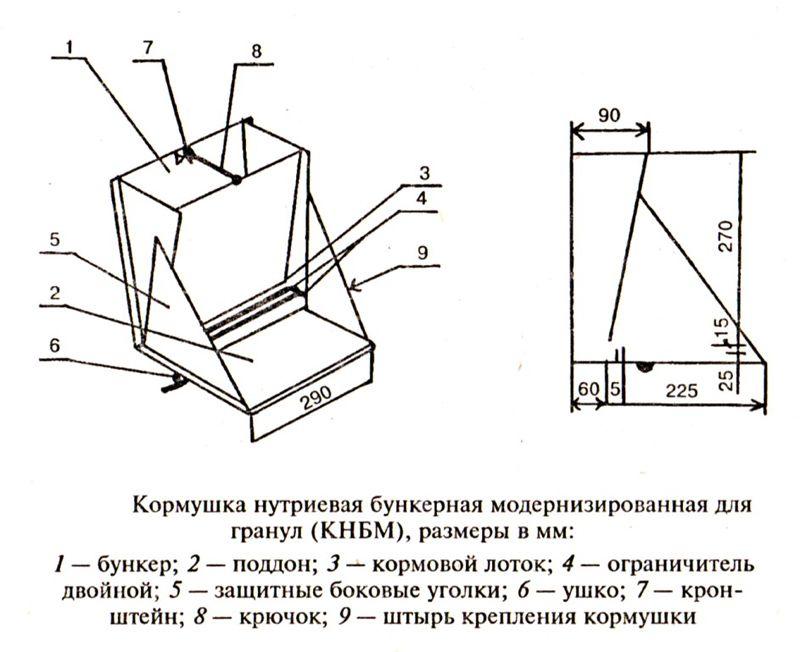 Первый вариант бункерной кормушки