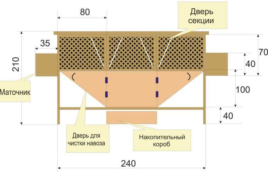 Чертеж клетки по Михайлову четвертый вариант