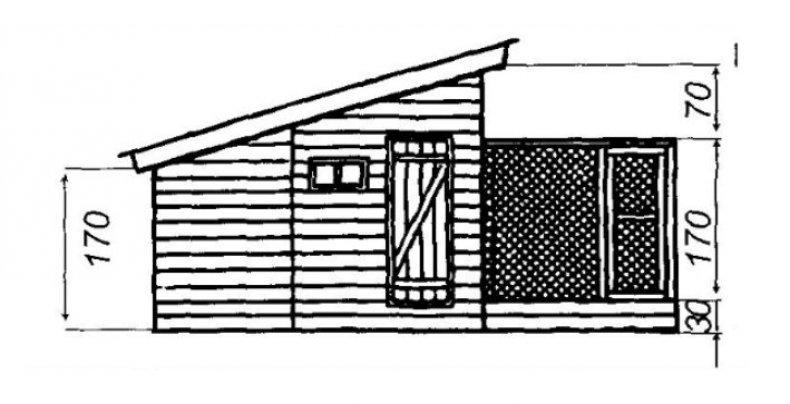 Как построить домик для индюков своими руками?