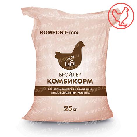 О наболевшем!о кормах для цыплят бройлеров | fermer.ru - фермер.ру - главный фермерский портал - все о бизнесе в сельском хозяйстве. форум фермеров.