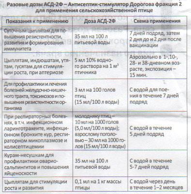 Здоровый цыпленок от 0 до 2 месяцев | fermer.ru - фермер.ру - главный фермерский портал - все о бизнесе в сельском хозяйстве. форум фермеров.