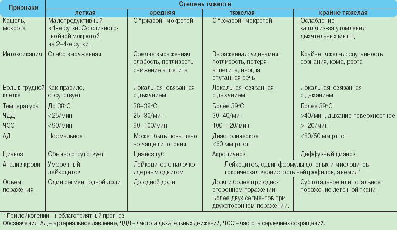 Болезни ног уток симптомы и лечение