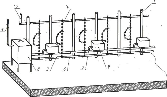 О стойловом оборудовании для крс (кормушка, кормораздатчик, овощерезка, весы)
