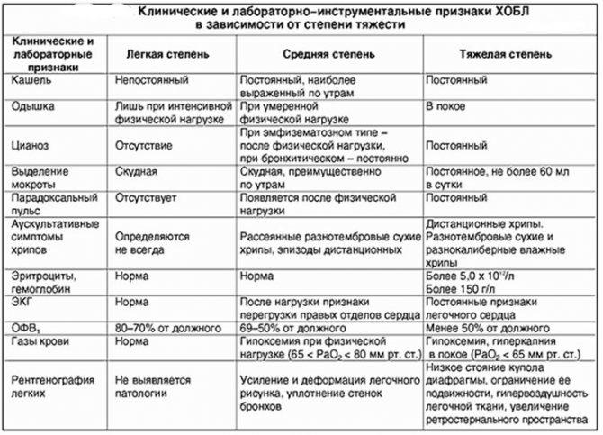 Болезни кур - 95 фото и видео описание болезней. профилактика заболеваний и варианты лечений