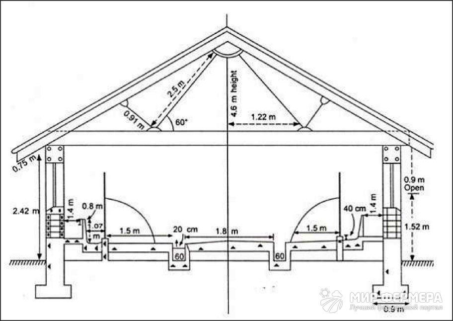 Коровник на 500 голов крс под ключ по цене от 11450 руб./кв.м.