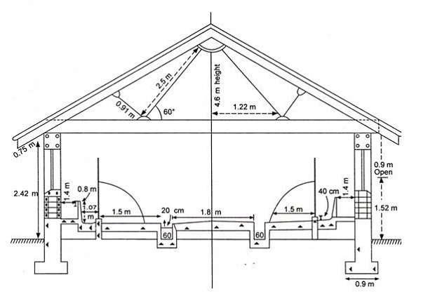 Сарай для быков (33 фото): размер стойла и особенности строительства своими руками, как сделать загон для выгула, как построить удобный хлев