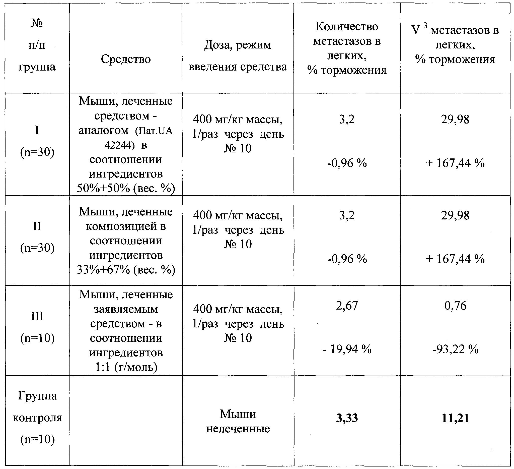 Что такое борглюконат кальция для бройлеров и его инструкция по применению
