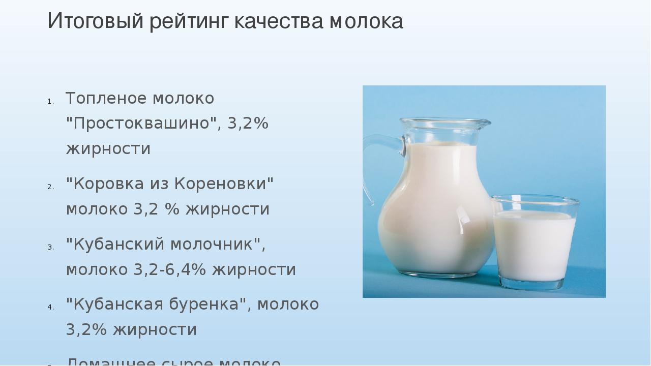 Жирность коровьего молока: домашнего, максимальная, в процентах, как ее определить