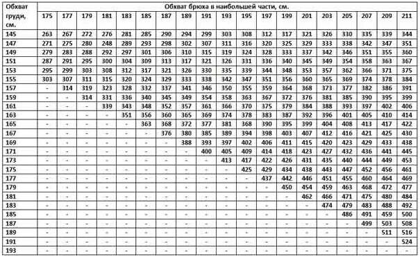 Информация -как определить вес крс по замерам?
