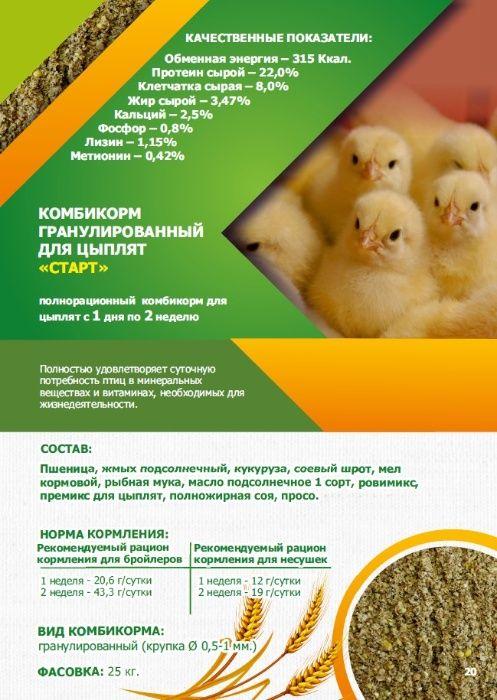 """Покупной комбикорм для цыплят """"солнышко"""", как изготовить корм своими руками"""