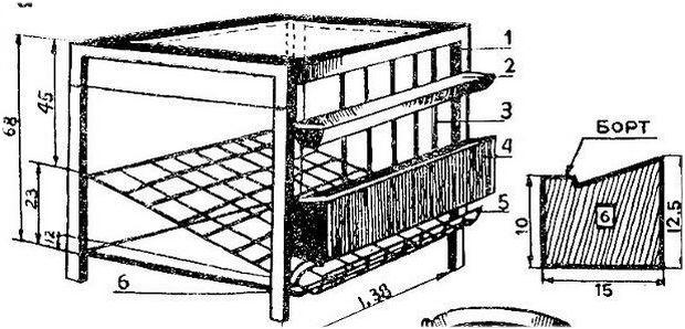 Особенности изготовления клеток для бройлеров своими руками