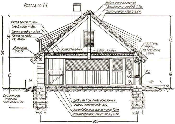 Строительство индюшатника своими руками