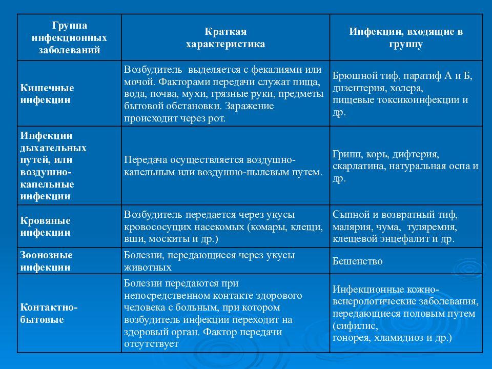 Лечение уток: основные болезни, симптомы, варианты лечения и профилактика распространенных заболеваний (80 фото)
