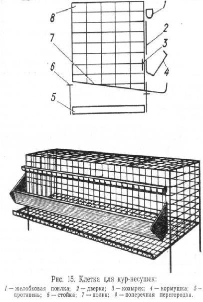 Как новичку изготовить клетку для бройлеров своими руками